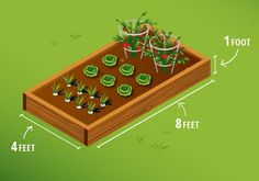 How to Calculate How Much Soil You Need for Your Raised Bed Garden >> http://blog.diynetwork.com/maderemade/how-to/gardening-by-the-numbers-how-to-calculate-cubic-feet-and-cubic-yards/?soc=pinterest
