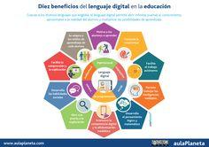 Infografía Diez beneficios del lenguaje digital en la educación