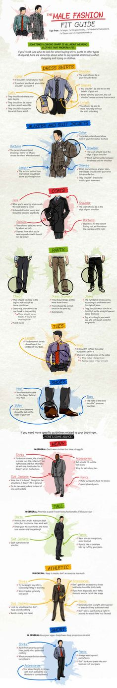 Guide to Gentlemen: fashion and fit in one infographic