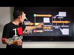 How To: Detailing Flow Chart - Detailing Steps - Chemical Guys Car Care - YouTube