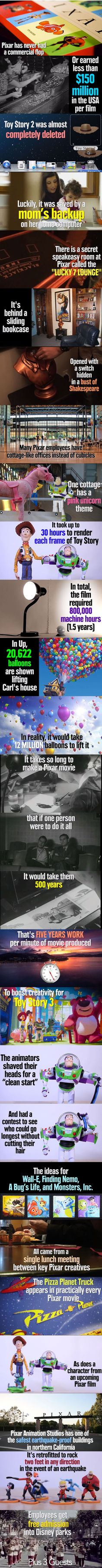 Funny pictures about Pixar Facts You Probably Didn't Know. Oh, and cool pics about Pixar Facts You Probably Didn't Know. Also, Pixar Facts You Probably Didn't Know photos. Pixar Facts, Disney Facts, Movie Facts, Disney And Dreamworks, Disney Pixar, Disney Nerd, Funny Disney, Princess Disney, Disney Characters