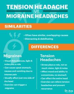 Tension headache vs. migraine headaches - Dr. Axe http://www.draxe.com #health #holistic #natural