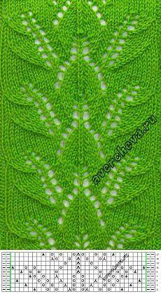 Knitting pattern of vegetation Lace Knitting Stitches, Lace Knitting Patterns, Knitting Blogs, Knitting Kits, Knitting Charts, Lace Patterns, Free Knitting, Stitch Patterns, Knitting Needles