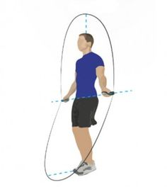 Double Under Jump Rope Training – Success in 5 Easy Steps. I sure need this!