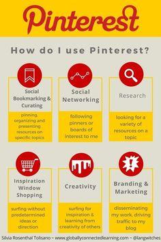 6 Ways I Use Pinterest   Infographics   Scoop.it
