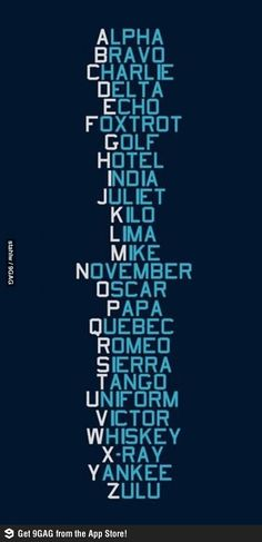 alfabeto internacional