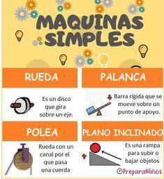 Las Máquinas Simples Para Niños De Primaria Maquinas Simples Para Niños Fuerza Y Movimiento Maquinas Simples