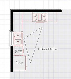 Kitchen Design Layout Ideas L Shaped Amusing Looking For Inspiration For Lshaped Kitchenthis Site Has A Inspiration