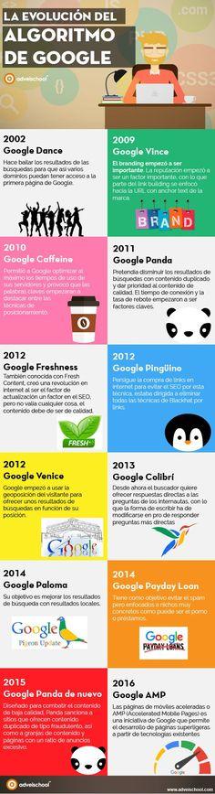 Evolución del Algoritmo de Google - http://conecta2.cat/evolucion-del-algoritmo-de-google/