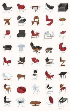 Mid-century furniture design