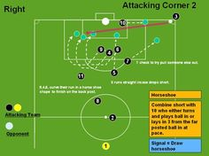 Soccer Corner Plays - Professional Soccer Coaching