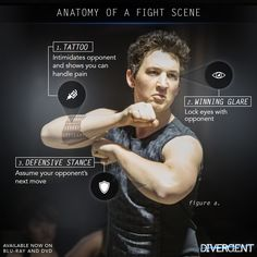 Anatomy of a fight scene in Divergent, Peter Divergent Fandom, Divergent Trilogy, Divergent Insurgent Allegiant, Peter Divergent, Divergent Characters, Veronica Roth, Tris And Tobias, Miles Teller, Movie Sites