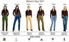 Jeans para cada tipo de cuerpo