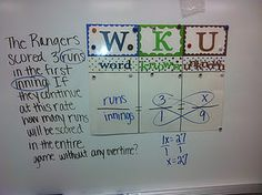 WKU Proportions- This is how I teach proportions to my students. There are images that walk you through solving a word problem as well as a video teaching it in my classroom.