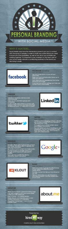 Les réseaux sociaux peuvent devenir de véritables outils stratégiques qui peuvent vous aider