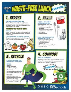 723--Recipe-for-a-Litter-less-Lunch-For-Every-Day-School-Day 1,000×1,294 pixels