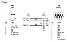 rs 485 on rj45 rs232 rs485 pinterest rh pinterest com Telephone Jack RJ11 Jack Wiring Diagram RJ45 Wall Jack Wiring Diagram