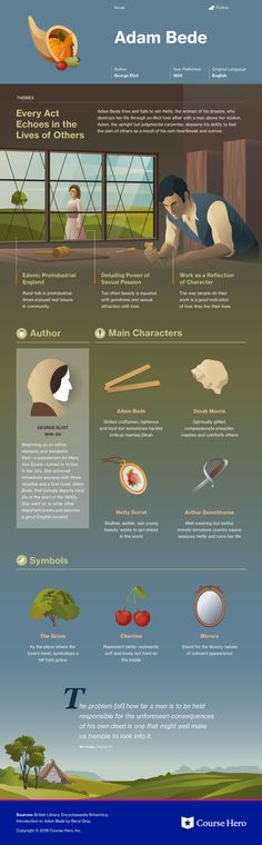 This study guide and infographic for George Eliot's Adam Bede offer summary and analysis on themes, symbols, and other literary devices found in the text. Explore Course Hero's library of literature materials, including documents and Q&A pairs.