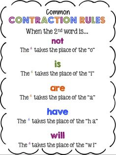 Common Contraction Rules!: