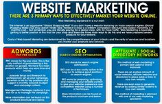 http://www.websitemarketing.za.bz/images/websitemarketing14.JPG