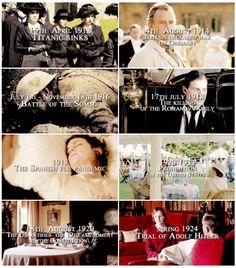 Downton Abbey + Historical References .. 1914 through 1933..