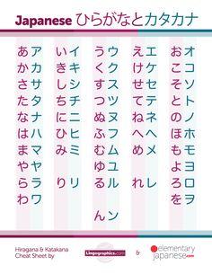 Hiragana and katakana cheat sheet slash revision chart