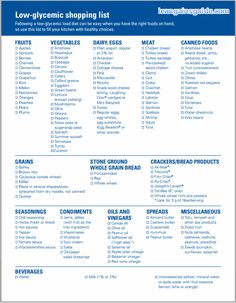 low glycemic index list of foods | Lean Gains Guide - cutting through the fat