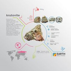 Krutovite was named in honor of Georgi Alekseyevich Krutov who was a professor of mineralogy of Moscow University in Russia. #science #nature #geology #minerals #rocks #infographic #earth #krutovite #russia