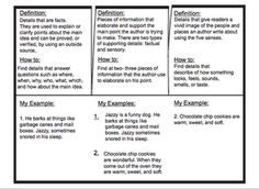 Main Idea & Details foldables & lesson-like these...think do this rather than notes, everything they need all in one place-Tuesday and Wednesday!
