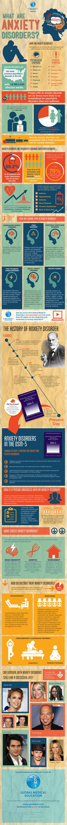 What are #anxiety disorders? #Psychology #infographic #health #mental #mentalhealth #stress #sleep #headache #panic #science #depression #bipolar #PTSD #history #DSM #DSM5 #brain #psychotherapy #medication #meditation