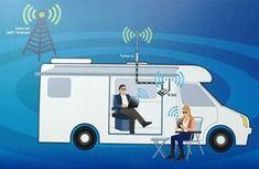 UMIWO Internet2go Paket 1: WLAN Hotspots im Wohnmobil nutzen › UMIWO - unterwegs mit dem Wohnmobil Tricks, Internet, Camper, Mobiles, Outdoors, Autos, Useful Inventions, Solar Installation, Cellular Network