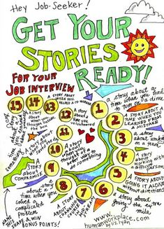 Get Your Job Interview Stories Ready