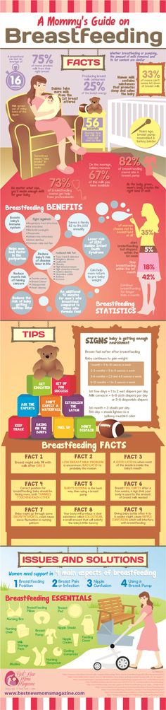 Infographic on a mommy's guide on breastfeeding.....great resource