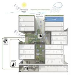 60 Richmond Housing Cooperative - Teeple Architects