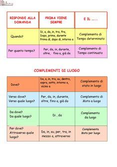 analisi-logica-guidata-2.png (812×1152)