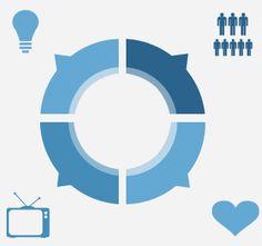 Sociate.ru - эффективная реклама в сообществах ВКонтакте. Биржа рекламы ВКонтакте.