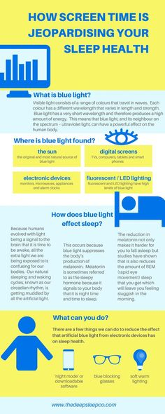 38 Best Block Blue Light images in 2018 | Eye strain, Blue, Light blue