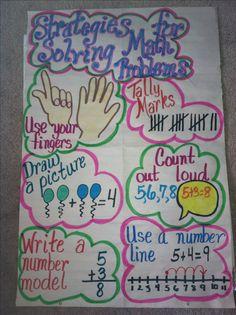 Math strategies  First grade common core unit 1-2