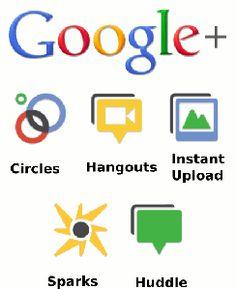 Google Plus 411