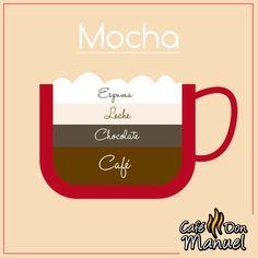 Receta Café Mocha. Mocha Coffee Recipe.