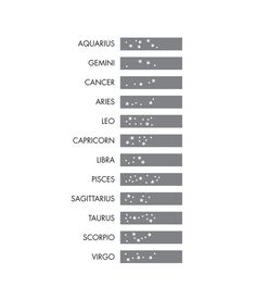 not really into the zodiac signs, but the different zodiac star constellations would look really cute as wrist tattoo S Tattoo, Tattoo Motive, Piercing Tattoo, Body Art Tattoos, Small Tattoos, Cool Tattoos, Tatoos, Zodiac Tattoos, Inner Wrist Tattoos