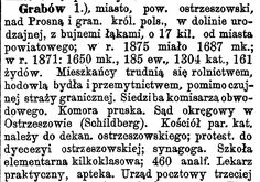 A blog about genealogy research in Minnesota, Illinois and Poland.