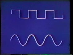 Scanimate - Intro to Fourier Series - YouTube