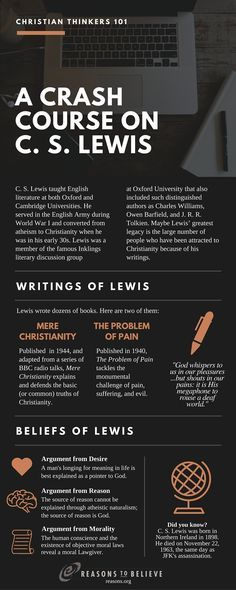 Reasons To Believe : Christian Thinkers 101: A Crash Course on C. S. Lewis
