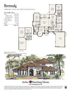 Arthur Rutenberg Homes. Arthur Rutenberg Homes. Architectural House Plans  ...