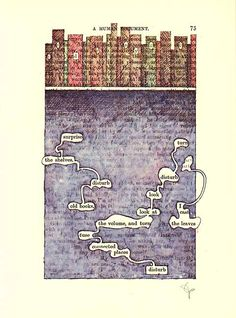 "Tom Phillips, ""Humument"" - blackout poetry lesson idea"
