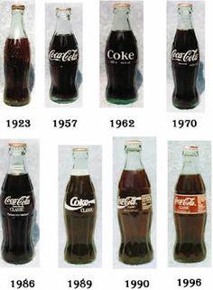 Coca-Cola y su evolución a lo largo del tiempo