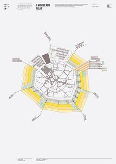 40 Ideas For Design Visual Communication Data Visualization Information Visualization, Data Visualization, Information Design, Information Graphics, Radar Chart, Architecture Mapping, Urban Design Diagram, Urban Analysis, Site Analysis