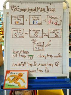 Parzych's Kindergarten: Gingerbread Man STEM Project: Part 1 Gingerbread Man Kindergarten, Gingerbread Man Activities, Gingerbread Stories, Gingerbread Men, Gingerbread Crafts, Kindergarten Christmas, Kindergarten Stem, Stem Projects, School Projects