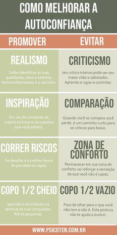 Self Help Skills, Instagram Apps, Life Guide, Emotional Intelligence, Life Advice, Study Tips, Self Development, Self Esteem, Self Care